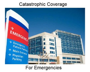 Major Medical Insurance in California
